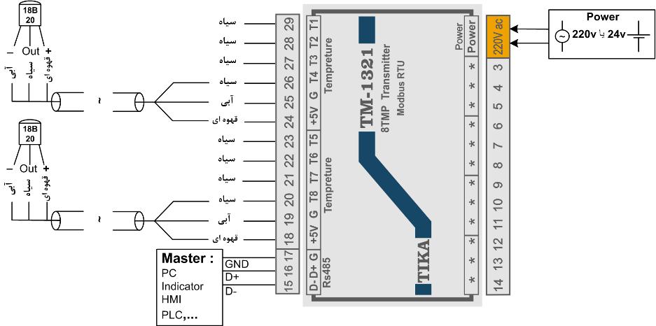 سیم بندی ترانسمیتر دما 8 کانال TM-1321